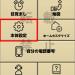 【らくらくスマートフォンをカスタマイズ】らくらくスマートフォン me(F-03K)の文字の大きさ(フォントサイズ)を変更する方法を発見しました!
